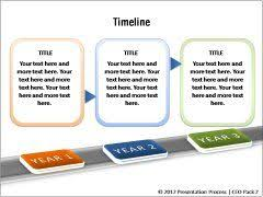 powerpoint timelines with callouts professional tools pinterest