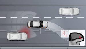 Car Blind Spot Detection Drivewise Driving Assist Experience Kia Kia Motors Worldwide