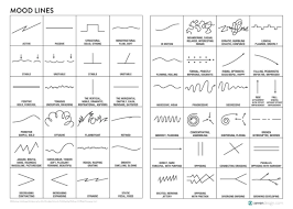 design lines font a designer s guide to setting the mood with lines