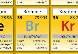 periodic table large size swedish scientists confirmed a new element in periodic table