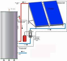 electrical cabinet hs code solar panels 25 year lease london solar panel hs code zauba solar