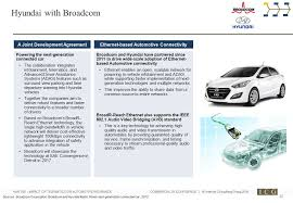 knowledge area review kar 030 impact of telematics on automotive