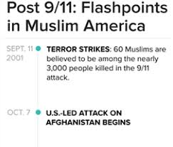 What The Us Flag Represents Hope And Despair Being Muslim In America After 9 11 Nbc News