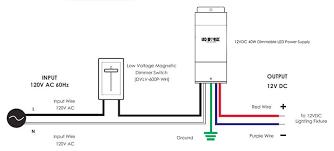 40w 12vdc dimmable class 2 driver e40l12dc ko led world lighting