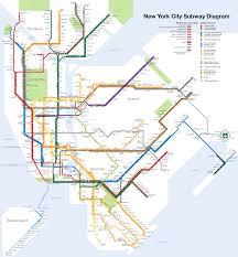 New York City Mta Map by Nxsone45 U2013 Sayfa 2