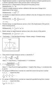 simple harmonic motion u2013 jee important questions u0026 preparation tips