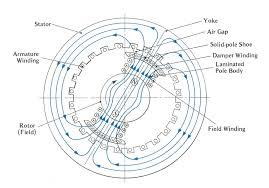 lexus rx300 wiring diagram stator wiring diagram diagram gallery wiring diagram