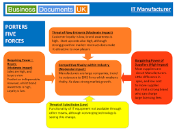 5 forces for it manufacturer template