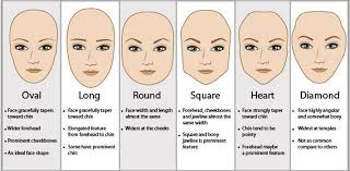 hairstyles for head shapes which hairstyle is best for my face shape wig works and
