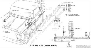 camper wiring diagram truck wiring diagrams instruction