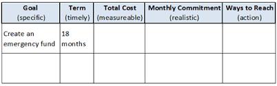 setting financial goals with a goal worksheet gen x finance