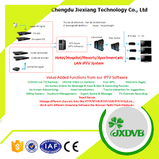 low cost video server low cost video server suppliers and
