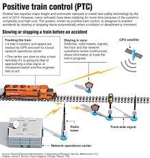 trax part 2 the alignments of autonomous light rail vehicles a