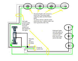 i need a wiring diagram power source to the switch first then to