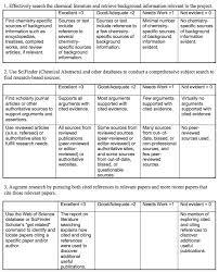 sample peer evaluation form sample employee performance