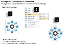business process flow chart examples central hub powerpoint theme