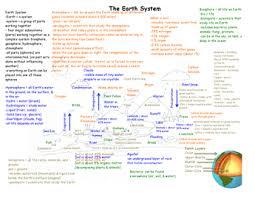 fifth grade lesson the earth u0027s systems betterlesson