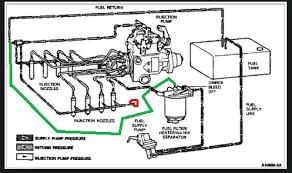 pollak solenoid wiring diagram wiring diagrams