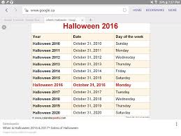 webster hell 2017 the official nyc halloween parade after party october 31 halloween 2020 i had a big lunch halloween 2014 i had a big lunch