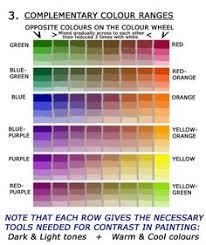 this blog shows you how to create your own color mixing charts a