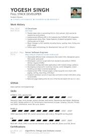 Entry Level Java Developer Resume Sample by Java Developer Resume Template 14 Free Samples Examples Click