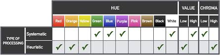 hues of purple color psychology an enormous guide