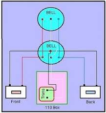 doorbell wiring diagrams plumbing transformers and wire