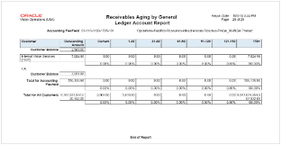 accounts receivable report template oracle fusion receivables reports chapter 12 r12
