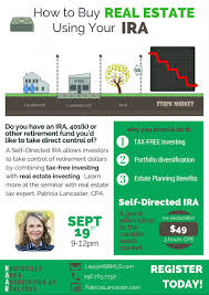 real estate investing with an ira