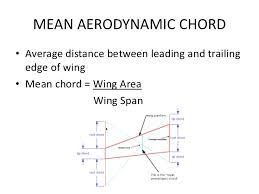 aerodynamic chord easa part 66 module 8 2 aerodynamics