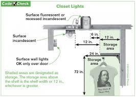 bathroom lighting code requirements 31 simple bathroom lighting requirements eyagci com