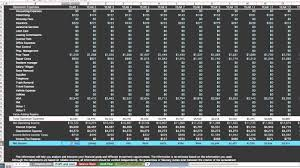 Estate Investment Spreadsheet Template by Investment Property Spreadsheet Estate Financial Analysis