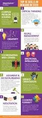 of media that will be top 10 skills that will be in demand in 2020 infographic job