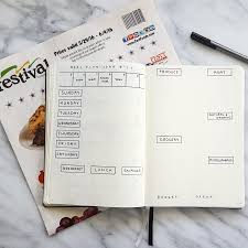 camping menu planner template bullet journal meal planning free printable the minnevore bullet journal meal planning the minnevore