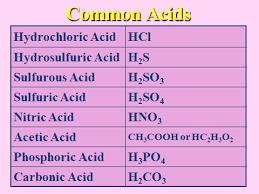 chapter naming ions chemical names and formulas naming