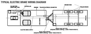 wiring diagram for hayman reese brake controller u2013 wiring diagrams