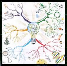 map ideas best 25 mind maps ideas on i mind map study methods