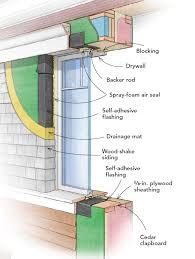Exterior Wall Thickness Innie U0027 Windows Or U0027outie U0027 Windows Greenbuildingadvisor Com