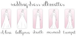 wedding dress guide wedding dress silhouette style guide southern groom