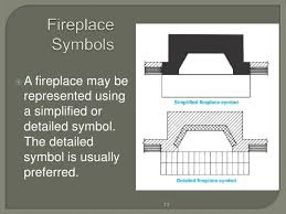 How To Read A Floor Plan Symbols Reading Floor Plans