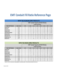 emt conduit fill ratio reference template free download