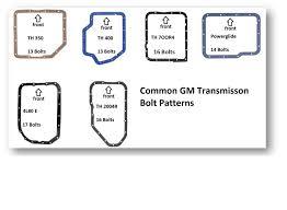 transmission identification chart socialmediaworks co