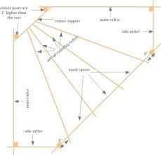 Pergola Design Plans Free by Best 20 Corner Pergola Ideas On Pinterest Corner Patio Ideas