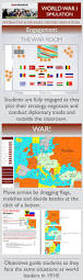 World War 1 Map Activity by 22 Best World War One Simulation Activities Images On Pinterest