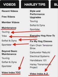 how to use the fix my hog website fix my hog