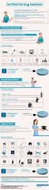 best 25 nursing procedures ideas only on pinterest kidney