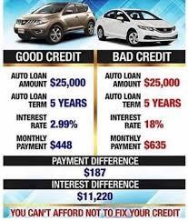 Bad Credit Meme - dopl3r com memes good credit bad credit auto loan auto loan