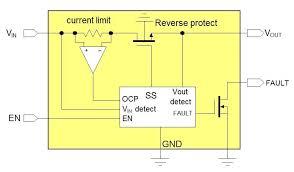 selecting a power switch ic richtek technology