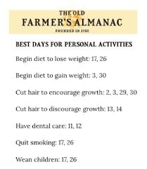best days to cut hair for growth best days for march 2017