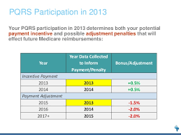 pqrs registries practice fusion webinar pqrs in 2013 and beyond